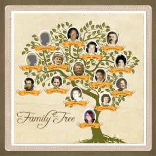 2-FamilyTree